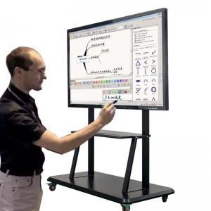 Interactive whiteboard for meeting room/conference/school